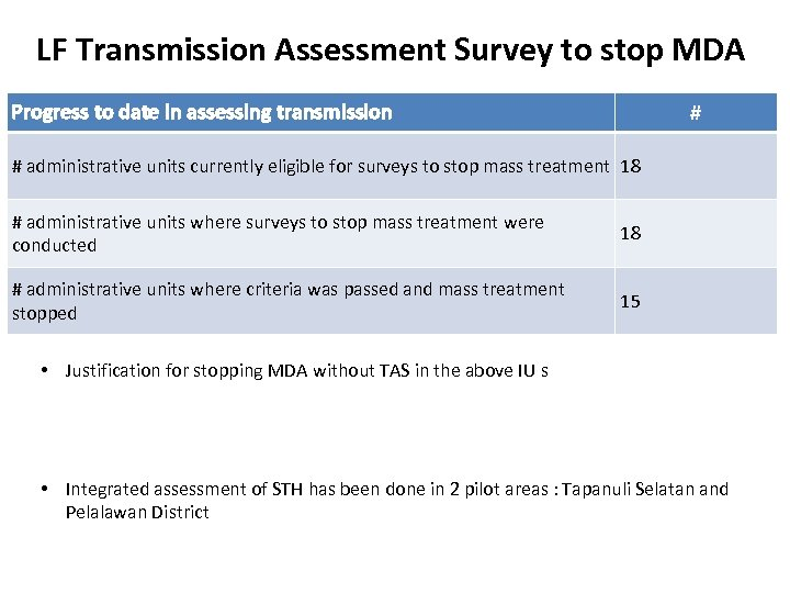 LF Transmission Assessment Survey to stop MDA Progress to date in assessing transmission #