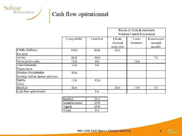 Cash flow opérationnel Δ MBA 2006 Cash flows + financial planning 4