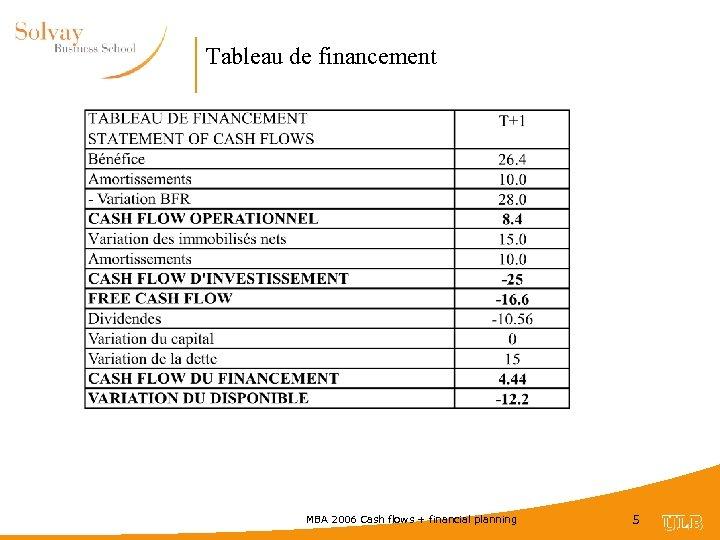 Tableau de financement MBA 2006 Cash flows + financial planning 5