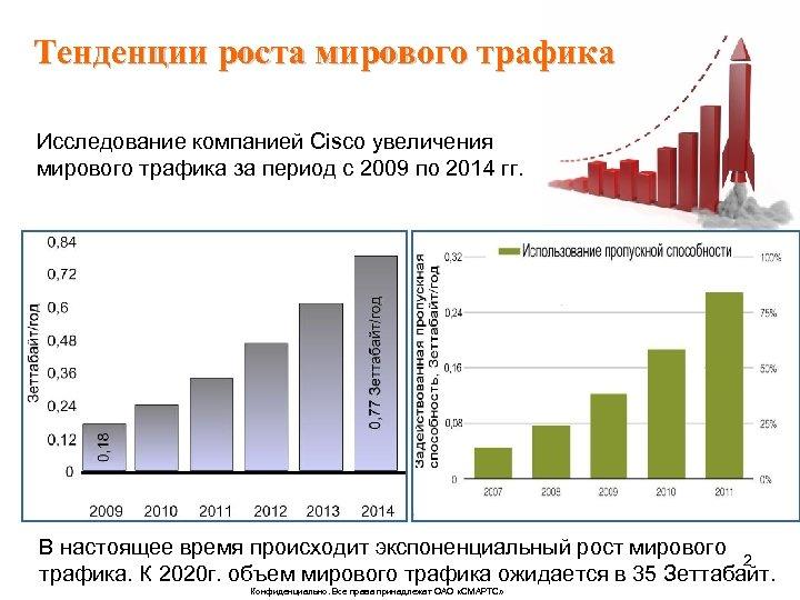 Тенденции роста мирового трафика Исследование компанией Cisco увеличения мирового трафика за период с 2009