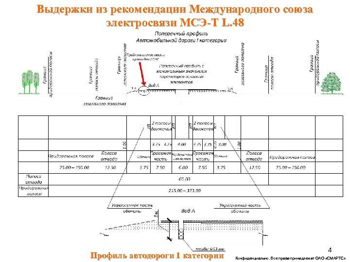 Выдержки из рекомендации Международного союза электросвязи МСЭ-Т L. 48 Профиль автодороги 1 категории 4