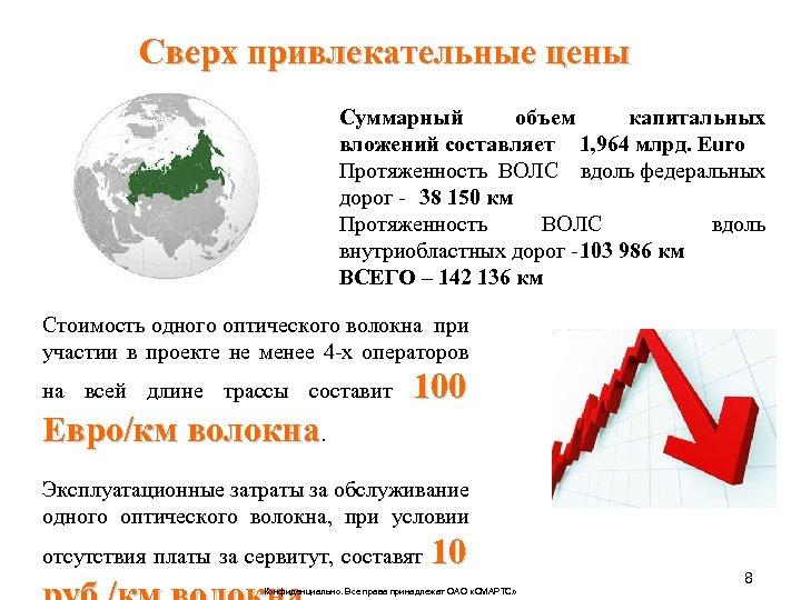 Сверх привлекательные цены Суммарный объем капитальных вложений составляет 1, 964 млрд. Euro Протяженность ВОЛС