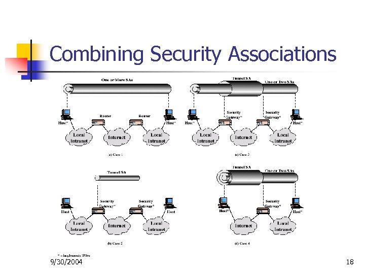 Combining Security Associations 9/30/2004 18
