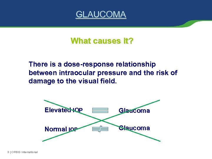 GLAUCOMA What causes it? There is a dose-response relationship between intraocular pressure and the