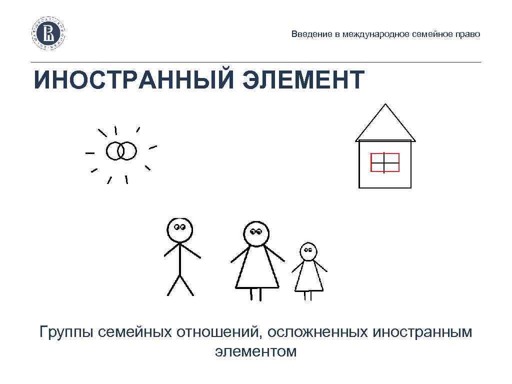 Введение в международное семейное право ИНОСТРАННЫЙ ЭЛЕМЕНТ Группы семейных отношений, осложненных иностранным элементом