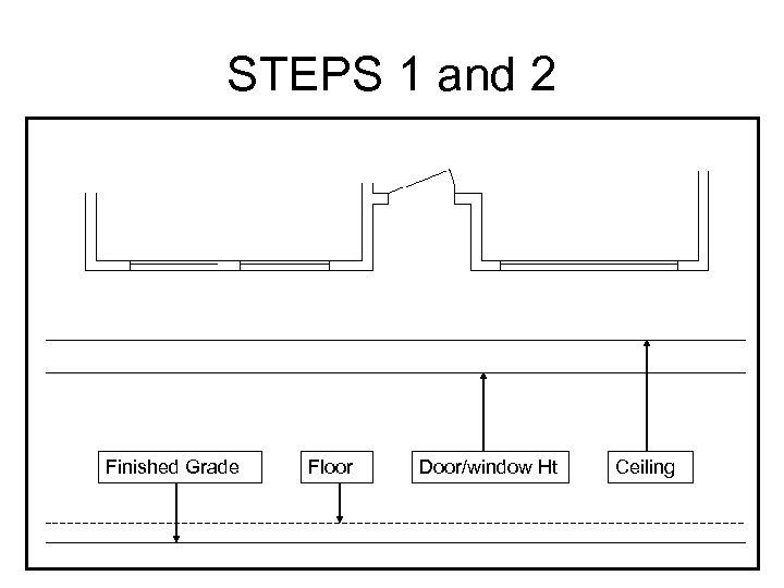 STEPS 1 and 2 Finished Grade Floor Door/window Ht Ceiling