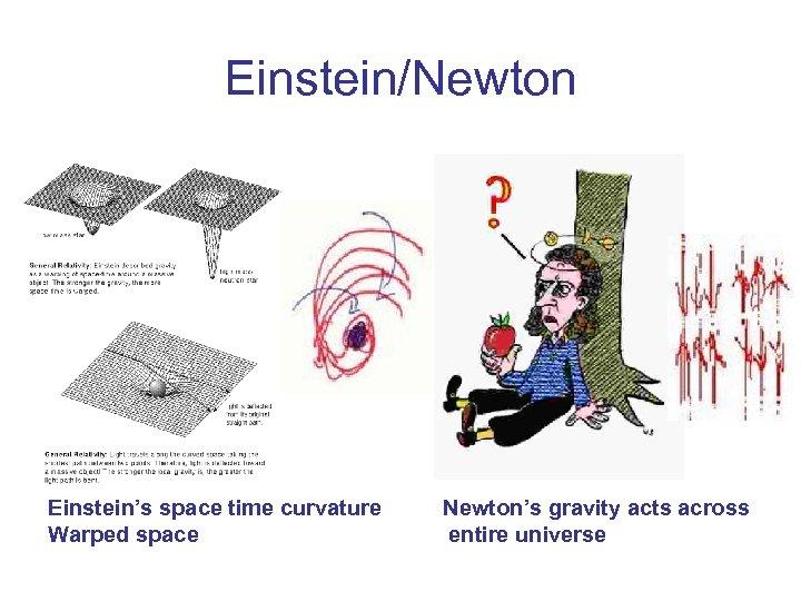 Einstein/Newton Einstein's space time curvature Newton's gravity acts across Warped space entire universe