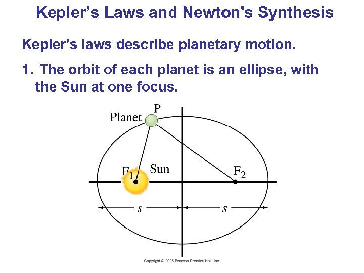Kepler's Laws and Newton's Synthesis Kepler's laws describe planetary motion. 1. The orbit of
