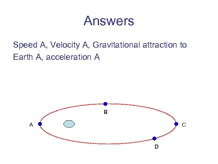 Answers Speed A, Velocity A, Gravitational attraction to Earth A, acceleration A B A
