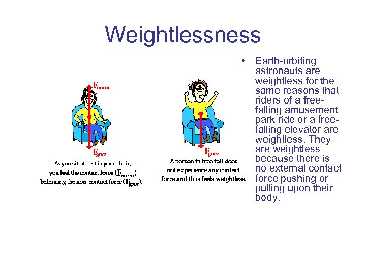 Weightlessness • Earth-orbiting astronauts are weightless for the same reasons that riders of a