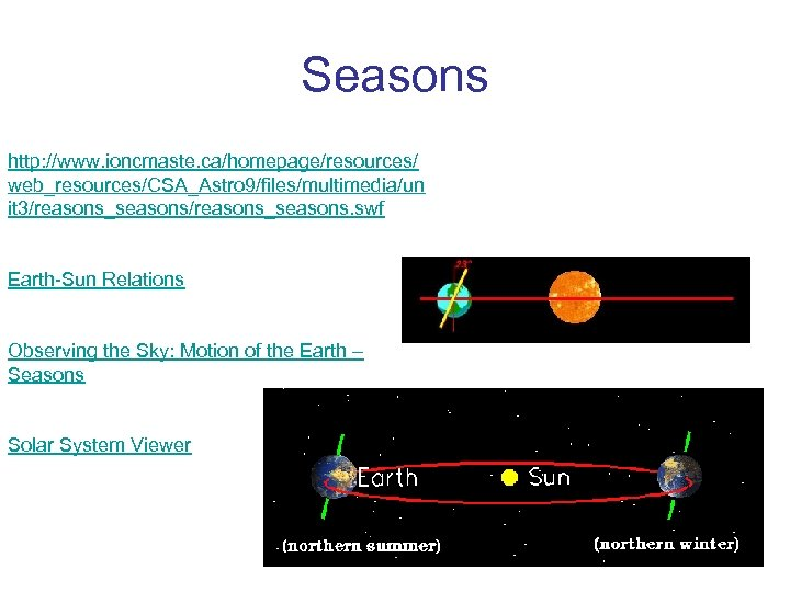 Seasons http: //www. ioncmaste. ca/homepage/resources/ web_resources/CSA_Astro 9/files/multimedia/un it 3/reasons_seasons. swf Earth-Sun Relations Observing the