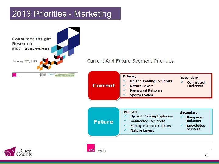 2013 Priorities - Marketing 12