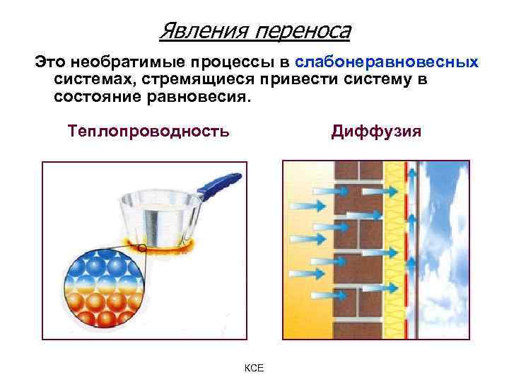 Явления переноса Это необратимые процессы в слабонеравновесных системах, стремящиеся привести систему в состояние равновесия.