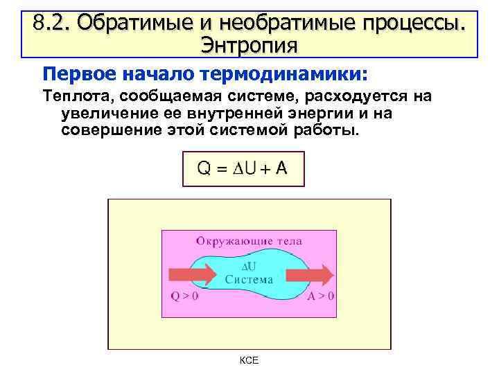 8. 2. Обратимые и необратимые процессы. Энтропия Первое начало термодинамики: Теплота, сообщаемая системе, расходуется