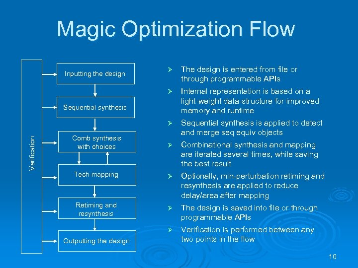 Magic Optimization Flow Ø The design is entered from file or through programmable APIs