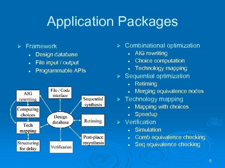 Application Packages Ø Framework l l l Design database File input / output Programmable