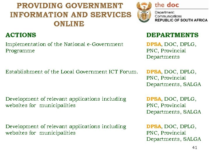 PROVIDING GOVERNMENT INFORMATION AND SERVICES ONLINE ACTIONS DEPARTMENTS Implementation of the National e-Government Programme