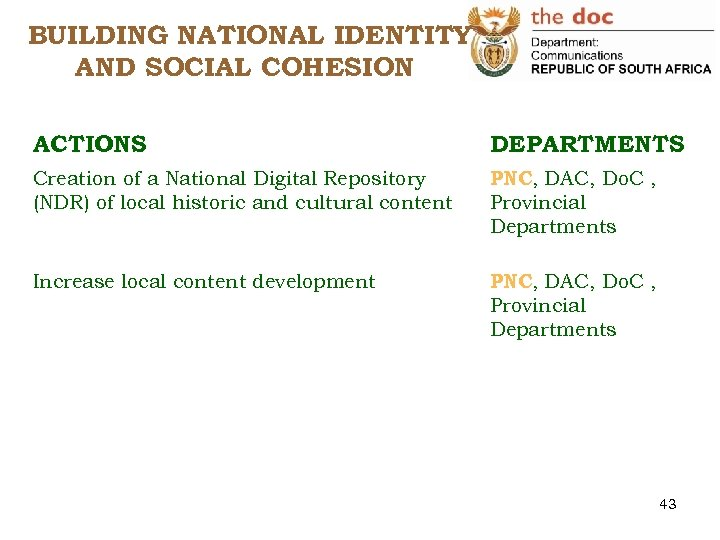 BUILDING NATIONAL IDENTITY AND SOCIAL COHESION ACTIONS DEPARTMENTS Creation of a National Digital Repository