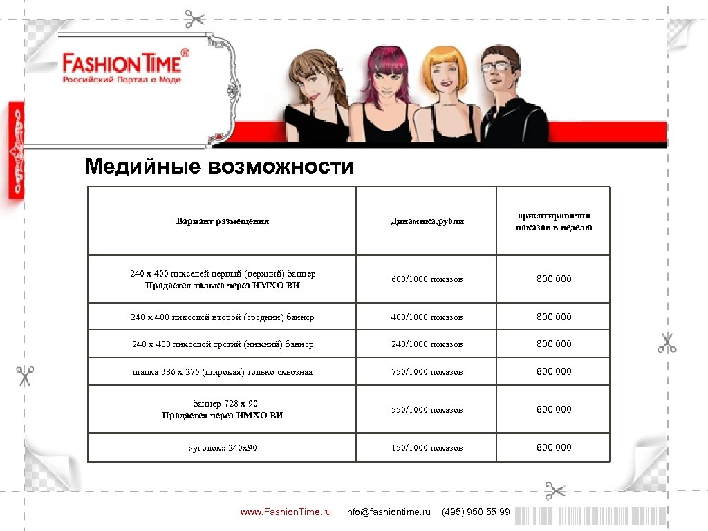 Медийные возможности Вариант размещения Динамика, рубли ориентировочно показов в неделю 240 x 400 пикселей