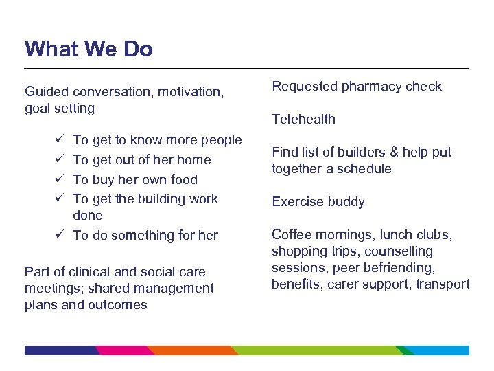 What We Do Guided conversation, motivation, goal setting ü ü To get to know