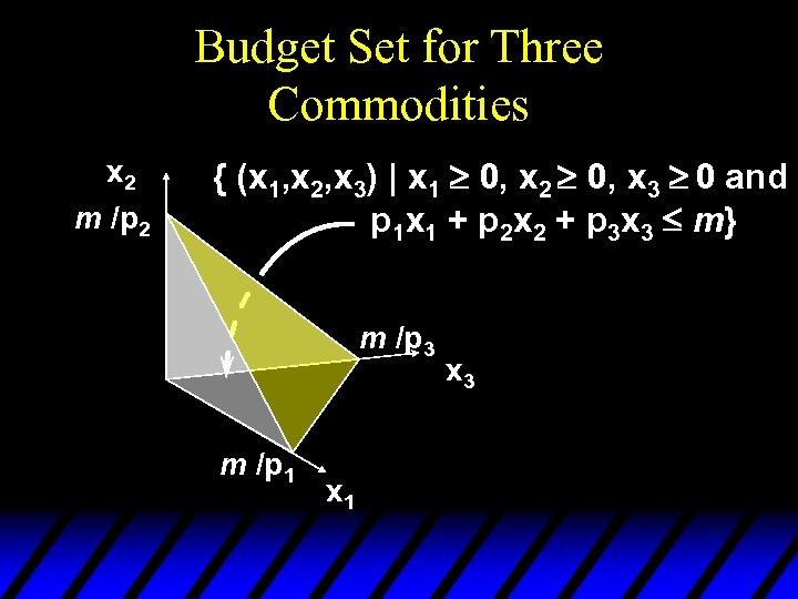 Budget Set for Three Commodities x 2 m /p 2 { (x 1, x
