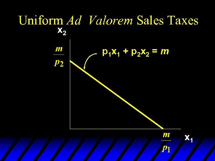 Uniform Ad Valorem Sales Taxes x 2 p 1 x 1 + p 2