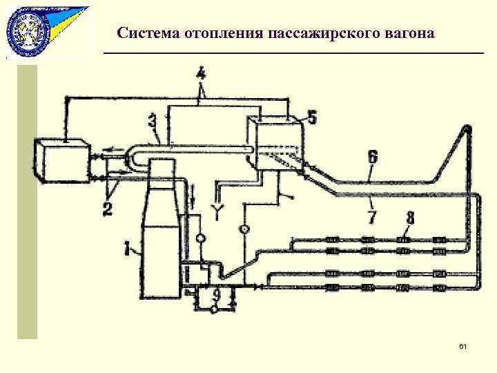 Как провозить фотопленку в самолете заманила ульяновский