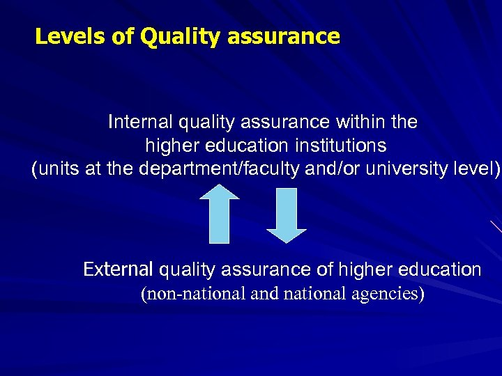 Levels of Quality assurance Internal quality assurance within the higher education institutions (units at