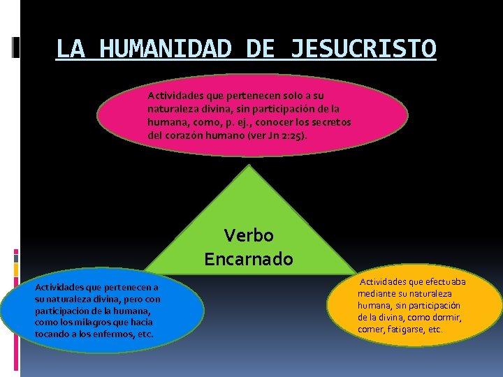 LA HUMANIDAD DE JESUCRISTO Actividades que pertenecen solo a su naturaleza divina, sin participación