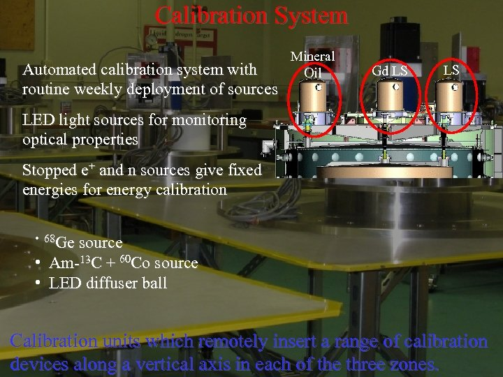 Calibration System Automated calibration system with routine weekly deployment of sources Mineral Oil Gd