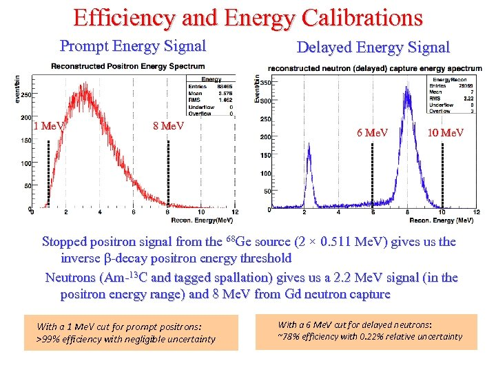 Efficiency and Energy Calibrations Prompt Energy Signal 1 Me. V 8 Me. V Delayed