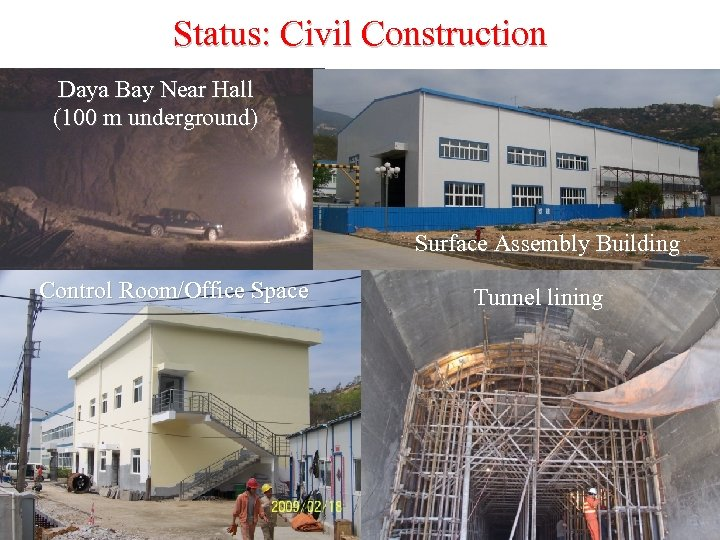 Status: Civil Construction Daya Bay Near Hall (100 m underground) Surface Assembly Building Control