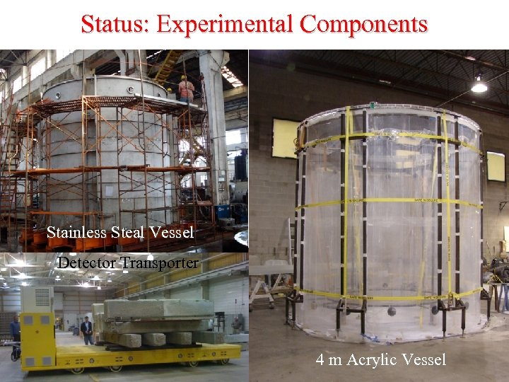 Status: Experimental Components Stainless Steal Vessel Detector Transporter 4 m Acrylic Vessel