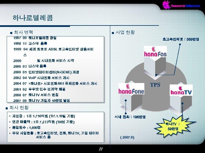 하나로텔레콤 ■ 회사 연혁 ■ 사업 현황 1997 09 하나로텔레콤 창립 초고속인터넷 : 369만명