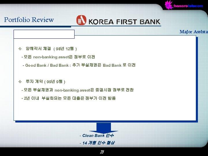 Portfolio Review Major Assistan v 양해각서 체결 ( 98년 12월 ) - 모든 non-banking