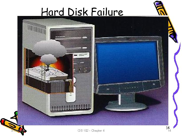 Hard Disk Failure 3/19/2018 CIS 102 - Chapter 4 14 14