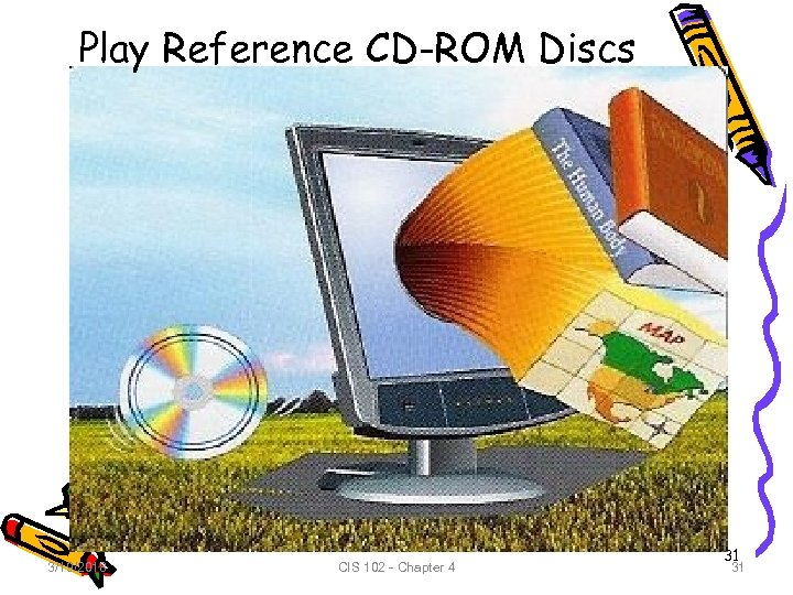 Play Reference CD-ROM Discs 3/19/2018 CIS 102 - Chapter 4 31 31
