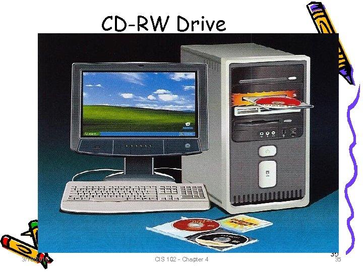 CD-RW Drive 3/19/2018 CIS 102 - Chapter 4 35 35
