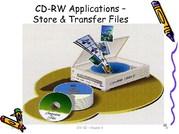 CD-RW Applications – Store & Transfer Files 3/19/2018 CIS 102 - Chapter 4 36