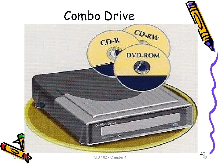 Combo Drive 3/19/2018 CIS 102 - Chapter 4 40 40