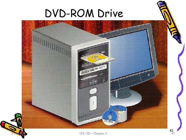 DVD-ROM Drive 3/19/2018 CIS 102 - Chapter 4 41 41