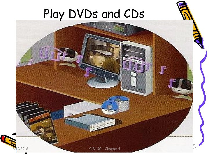 Play DVDs and CDs 3/19/2018 CIS 102 - Chapter 4 42 42