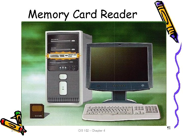 Memory Card Reader 3/19/2018 CIS 102 - Chapter 4 51