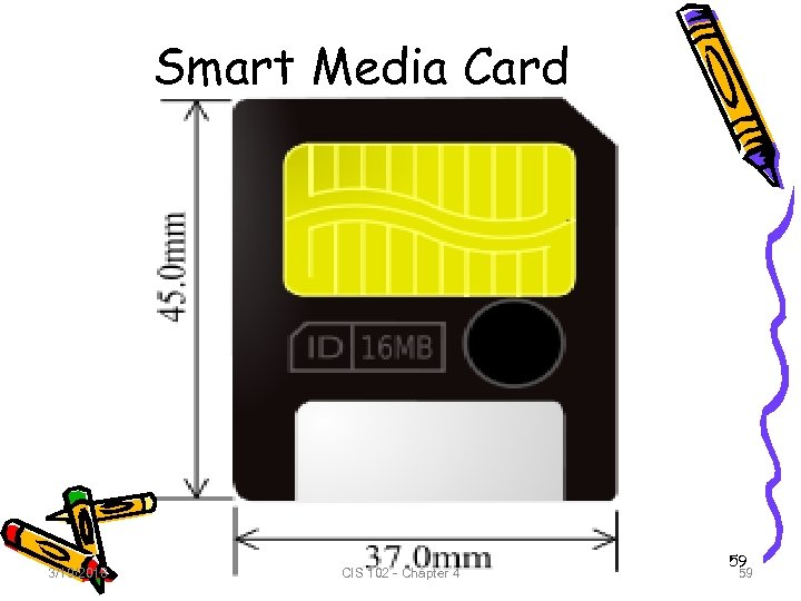 Smart Media Card 3/19/2018 CIS 102 - Chapter 4 59 59
