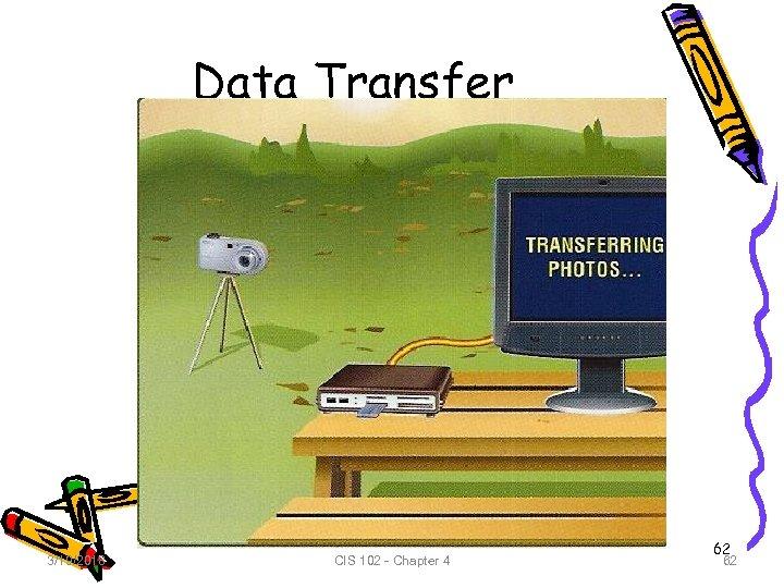 Data Transfer 3/19/2018 CIS 102 - Chapter 4 62 62