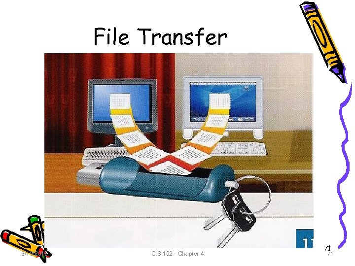 File Transfer 3/19/2018 CIS 102 - Chapter 4 71 71