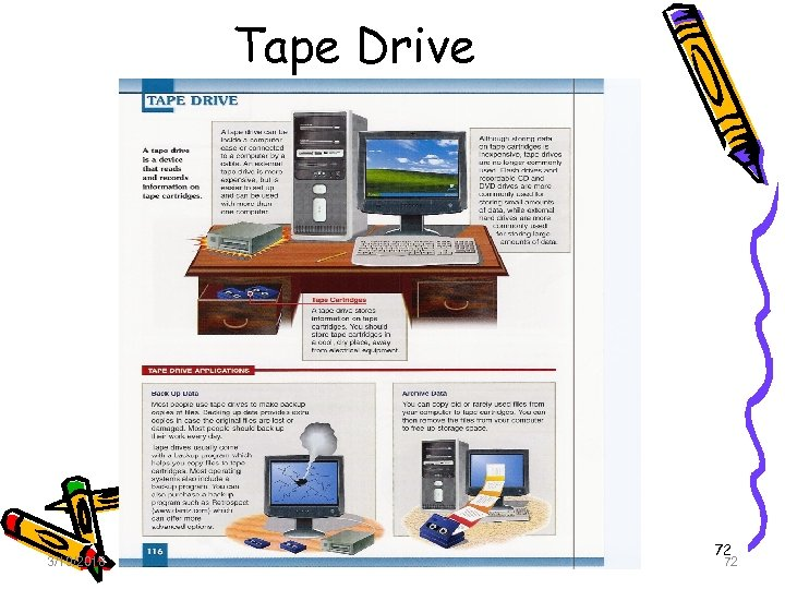 Tape Drive 3/19/2018 CIS 102 - Chapter 4 72 72