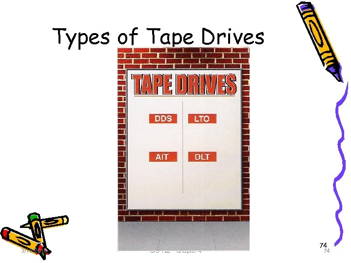 Types of Tape Drives 3/19/2018 CIS 102 - Chapter 4 74 74