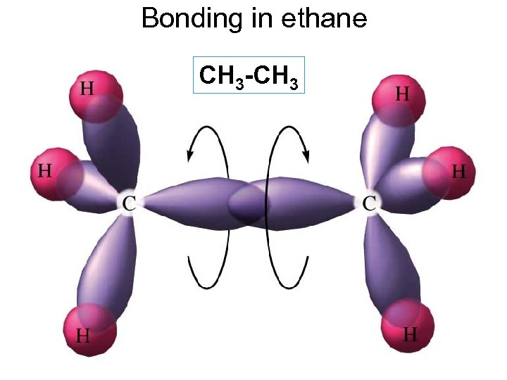 Bonding in ethane CH 3 -CH 3