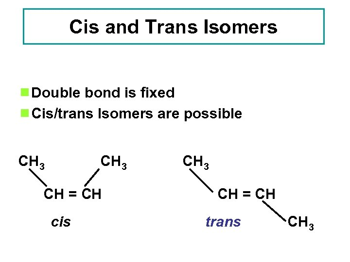 Cis and Trans Isomers ¾Double bond is fixed ¾Cis/trans Isomers are possible CH 3